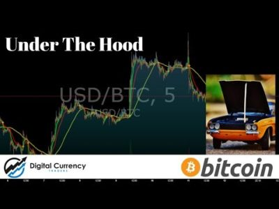 Bitcoin To RALLY?? Let's take a look under the hood.  RSI, OBV, MADC and Ichimoku Uncover The Power!