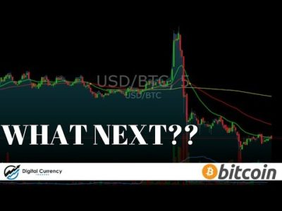 WHAT NEXT?  Today we see exactly why Bitcoin Technical Analysis is NOT ENOUGH