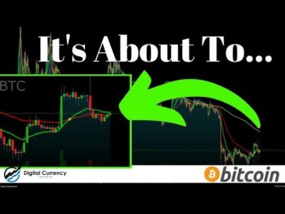 Bitcoin Is About To Step Up, But Will Ichimoku Cloud Rain On The Bulls Parade?