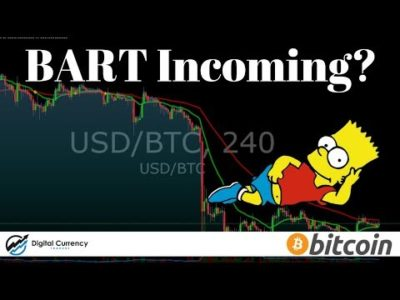 Manipulation: Bitcoin About To Complete The Second Side of a BART SIMPSON Move?
